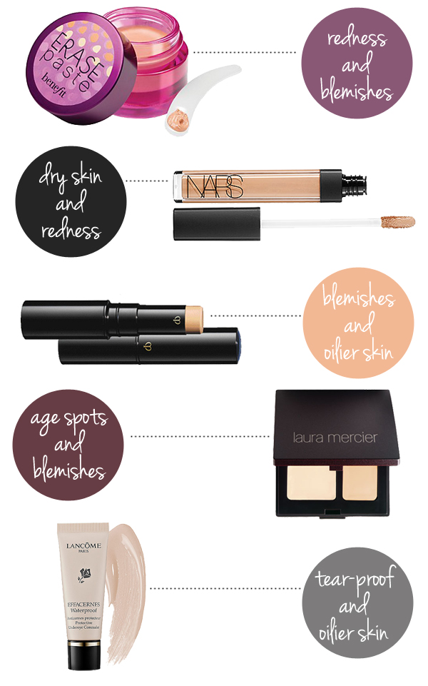 Find Your Favorite Concealer // Belle Belle Beauty